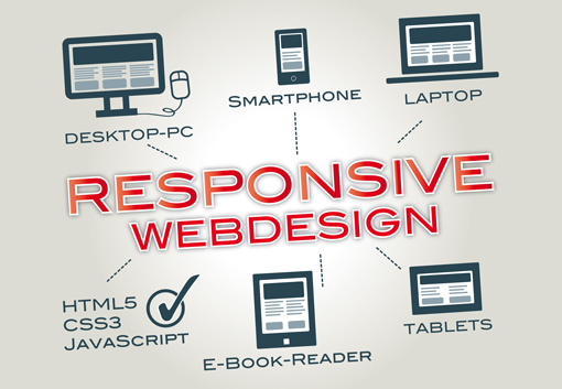 Web Design Company and responsible person