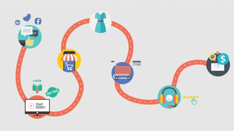 Customer journey mapping services